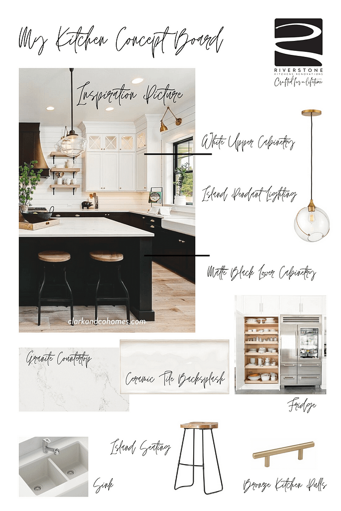 my kitchen concept board